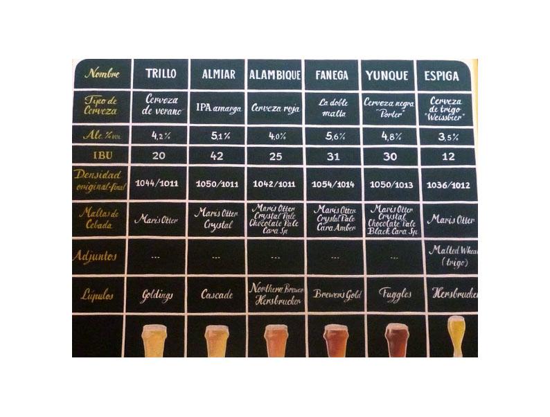 kettal_cerveza